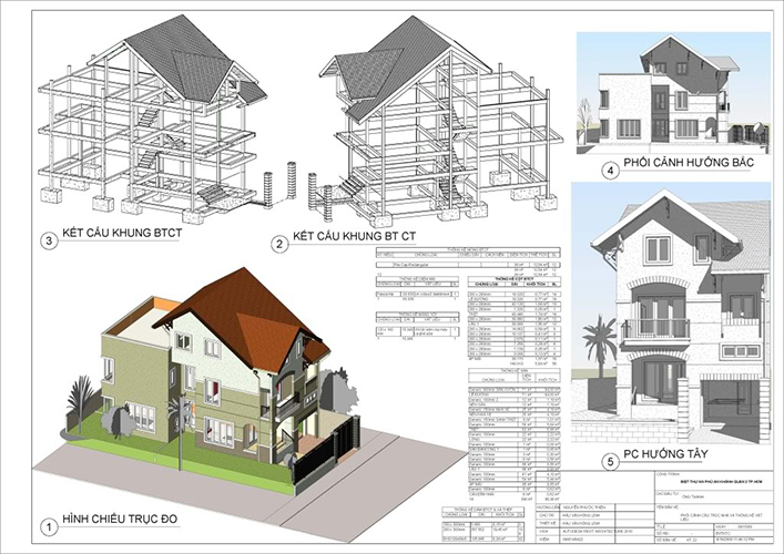 Làm thế nào để có được một bộ hồ sơ thiết kế nhà hiệu quả?