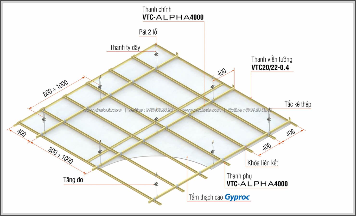Cấu tạo trần thạch cao khung chìm Alpha và chi tiết vật tư Báo Giá Thi Công Hoàn Thiện - 04