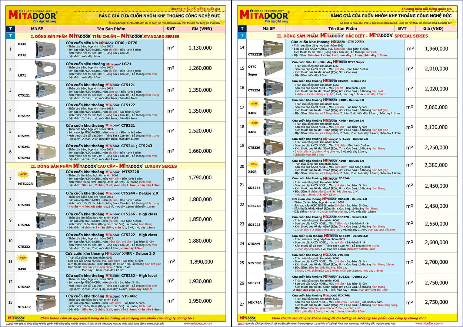 Bảng giá cửa cuốn Mitadoor Báo Giá Thi Công Hoàn Thiện - 12